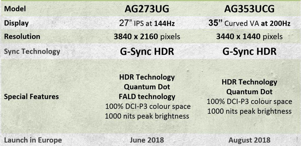 AOC AGON AGON 3 Gaming Monitore 4K HDR Gamescom 2017 G Sync