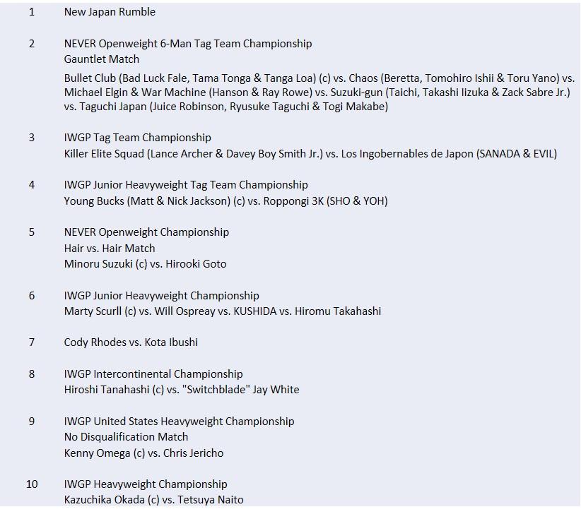 New Japan Pro Wrestling NJPW Wrestle Kingdom 12 card Wrestle Kingdom 12 karte