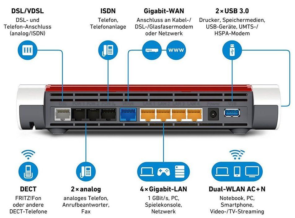 AVM FRITZ!Box 7590 Review Kritik Router WLAN LAN Anschlüsse