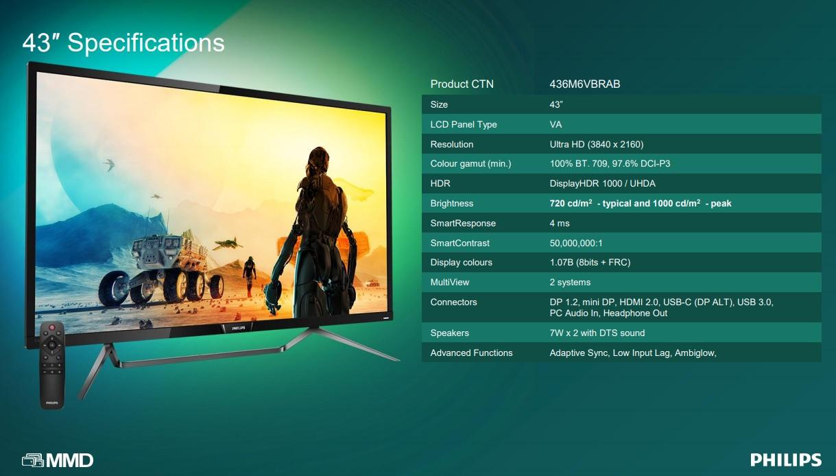 Philips Momentum 436M6VBPAB Konsolen Gamer Monitor Display Panel 4K HDR 1000 nits Ambiglow Gamescom Specs