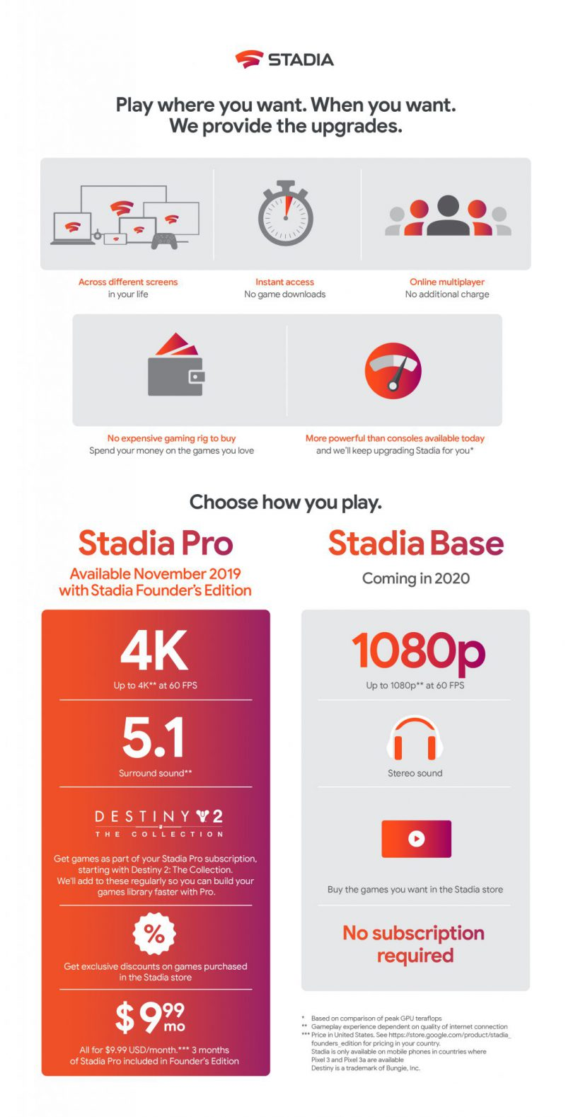 Stadia Google Stadia Cloud Gaming Gamescom 2019 Booth Doom Eternal Pro Base